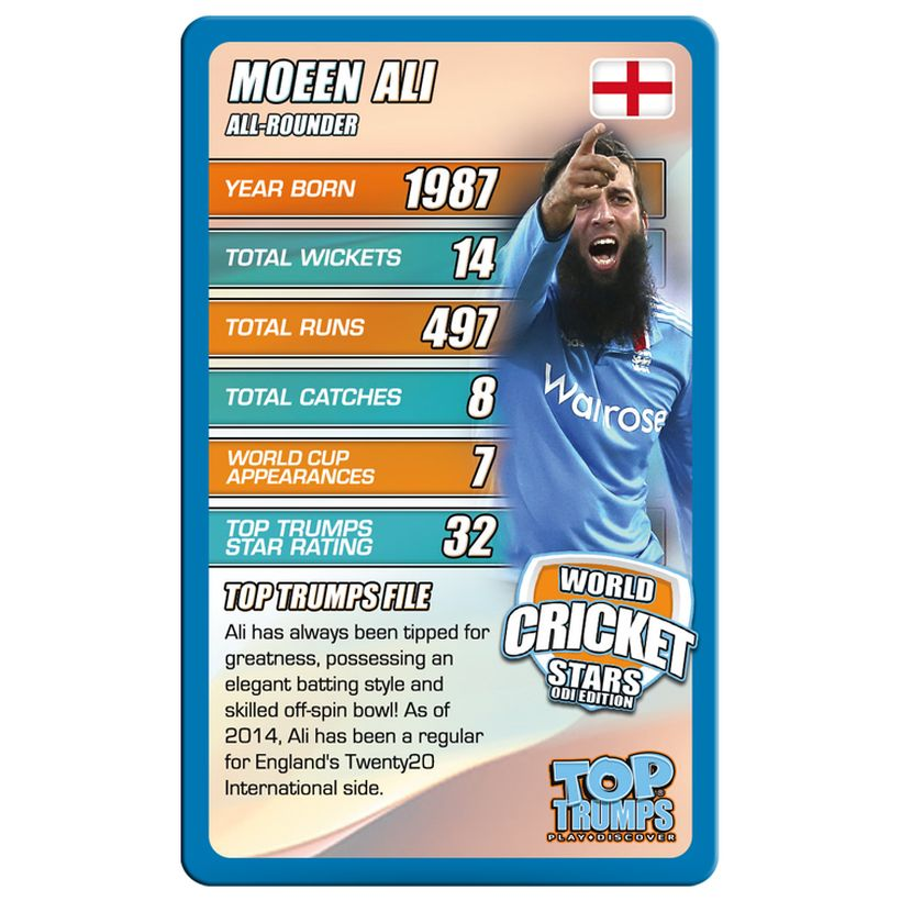 2018 Edition Top Trumps World Cricket Stars Card Game